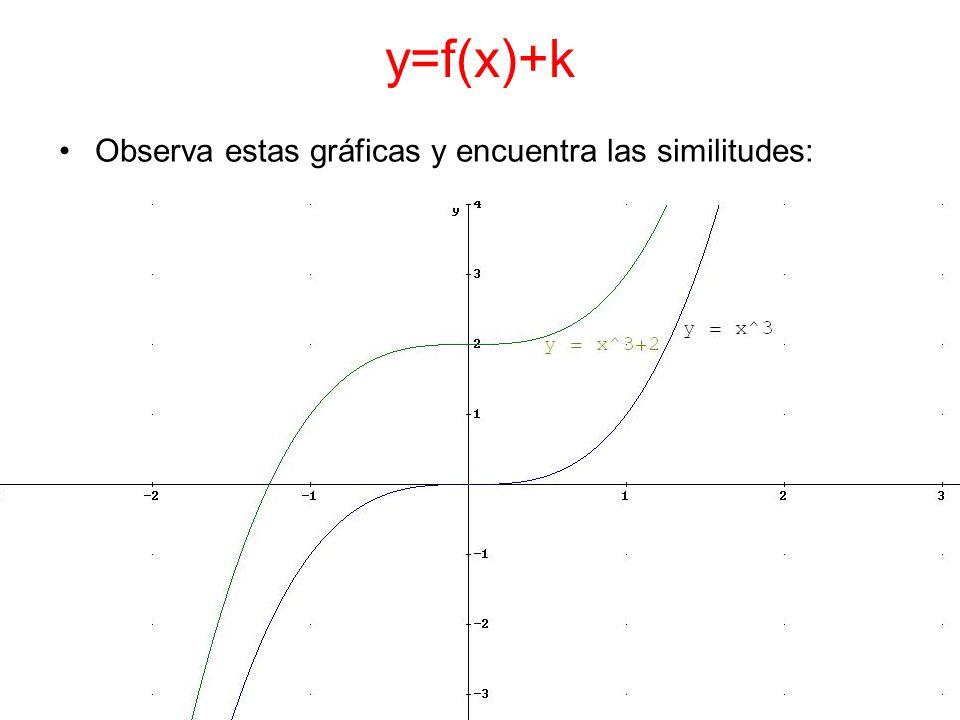 y=f(x)+k Observa estas gráficas y encuentra las similitudes: