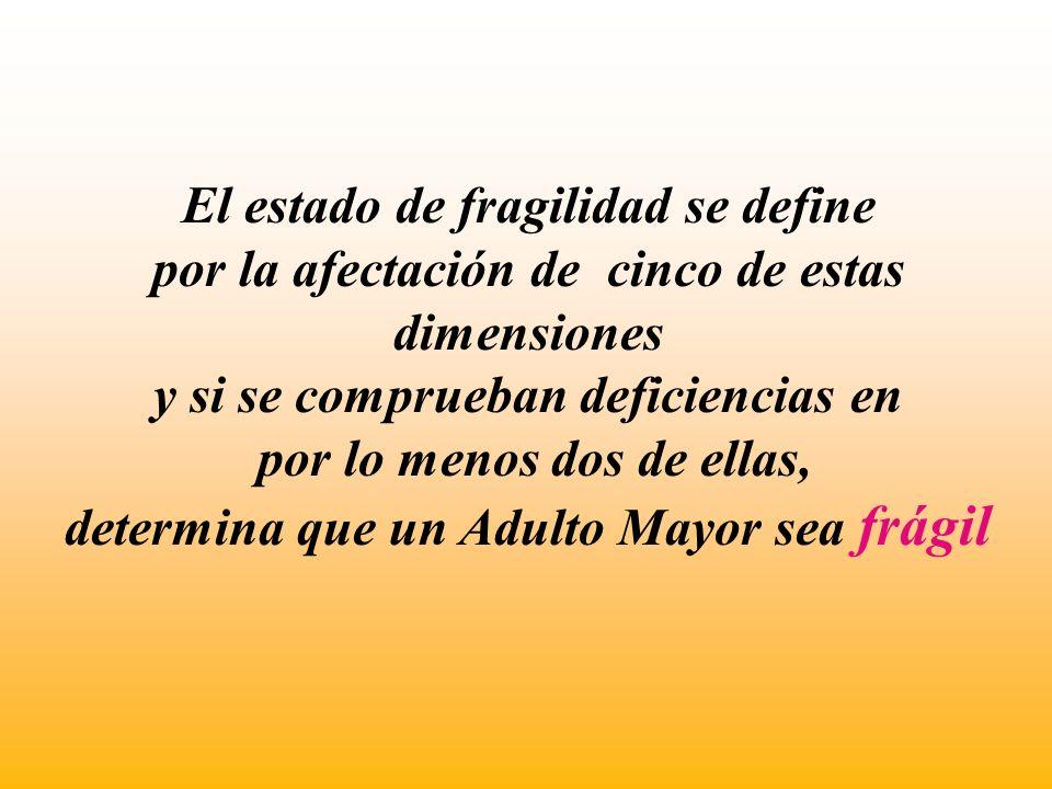 El estado de fragilidad se define por la afectación de cinco de estas dimensiones y si se comprueban deficiencias en por lo menos dos de ellas, determina que un Adulto Mayor sea frágil