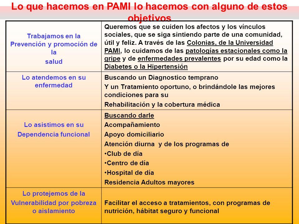 Lo que hacemos en PAMI lo hacemos con alguno de estos objetivos