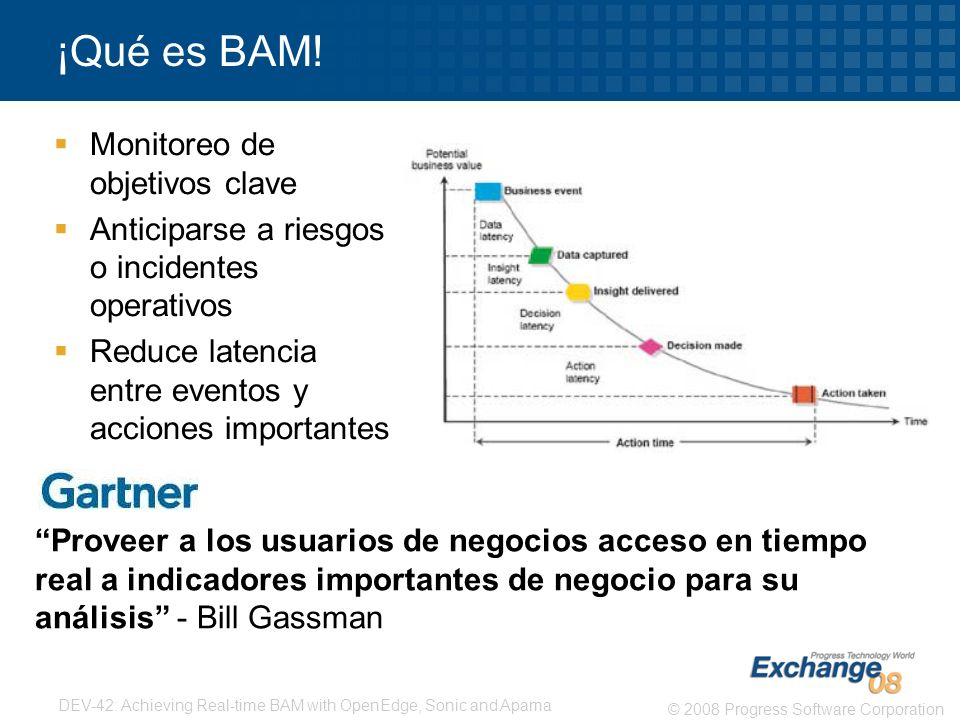 ¡Qué es BAM! Monitoreo de objetivos clave