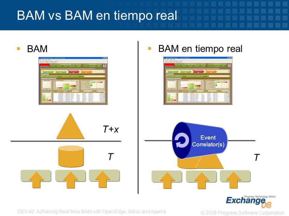BAM vs BAM en tiempo real