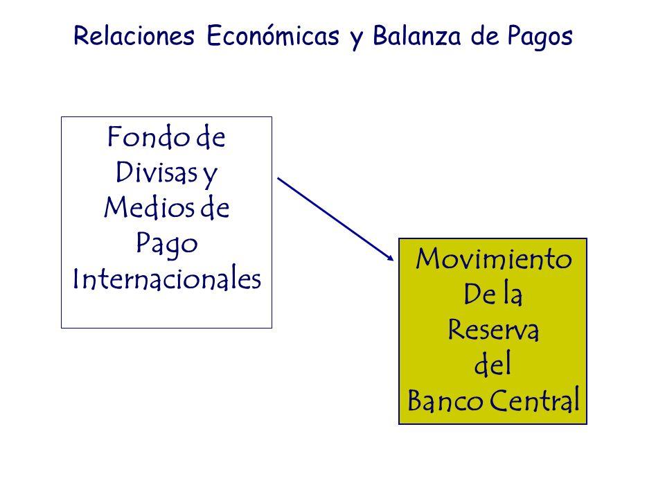 Fondo de Divisas y Medios de Pago Internacionales Movimiento De la