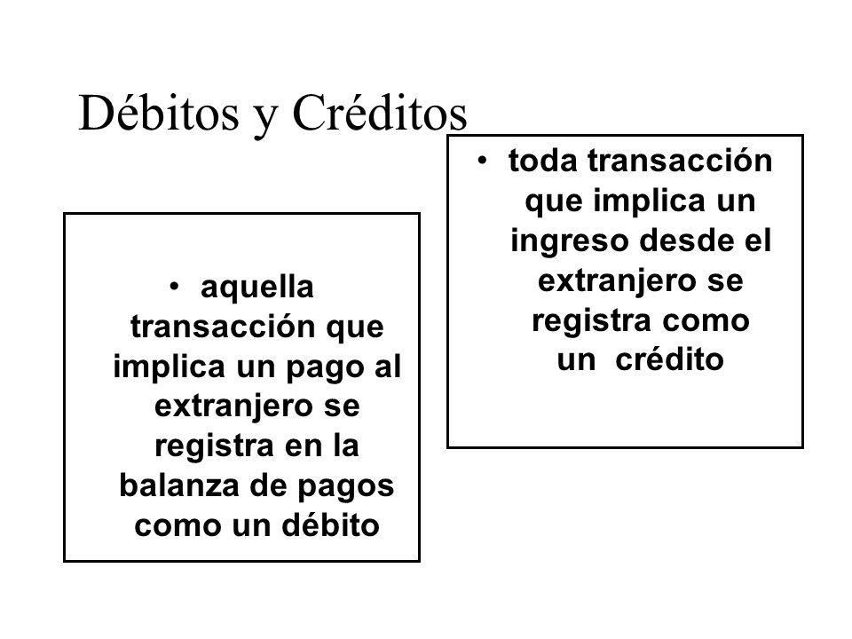 Débitos y Créditos toda transacción que implica un ingreso desde el extranjero se registra como un crédito.
