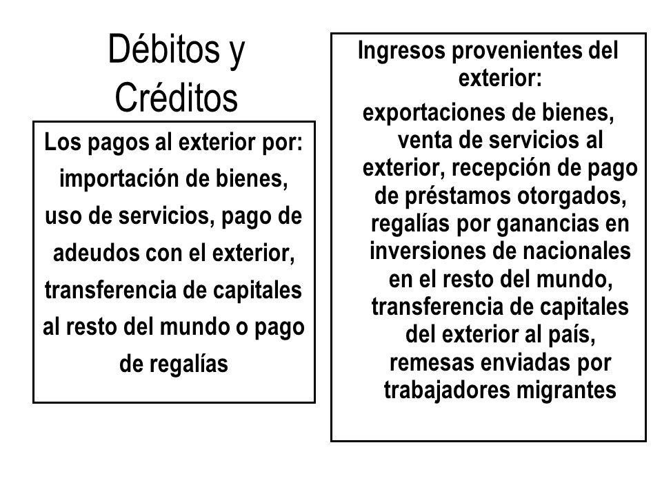 Débitos y Créditos Ingresos provenientes del exterior: