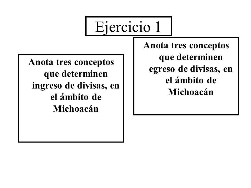 Ejercicio 1 Anota tres conceptos que determinen egreso de divisas, en el ámbito de Michoacán.