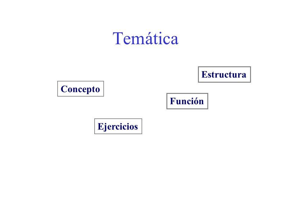 Temática Estructura Concepto Función Ejercicios