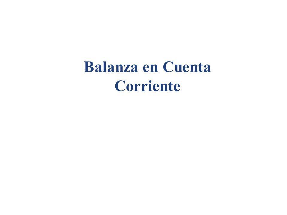 Balanza en Cuenta Corriente