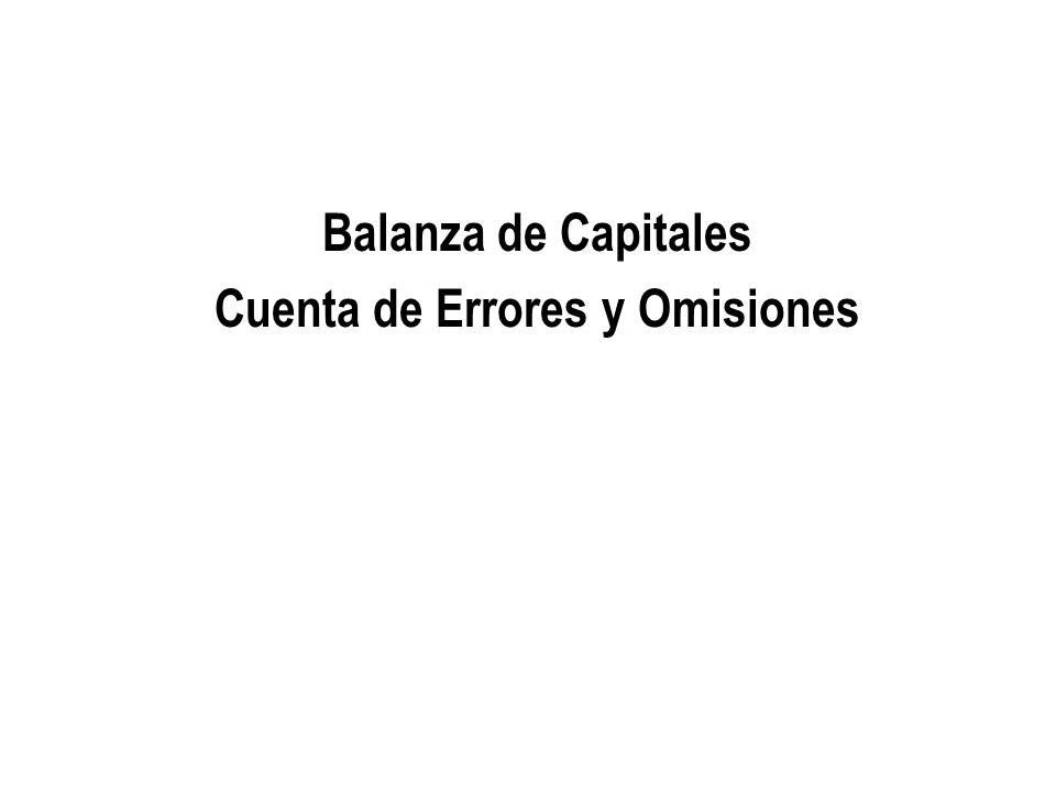 Balanza de Capitales Cuenta de Errores y Omisiones