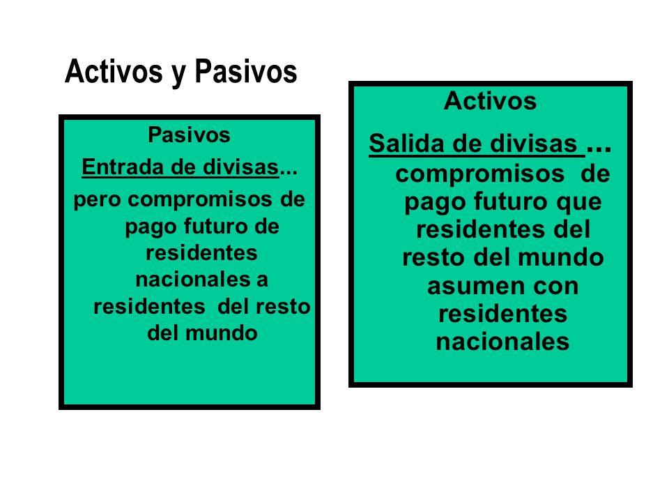Activos y Pasivos Activos