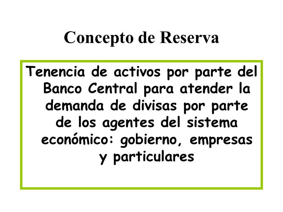 Concepto de Reserva