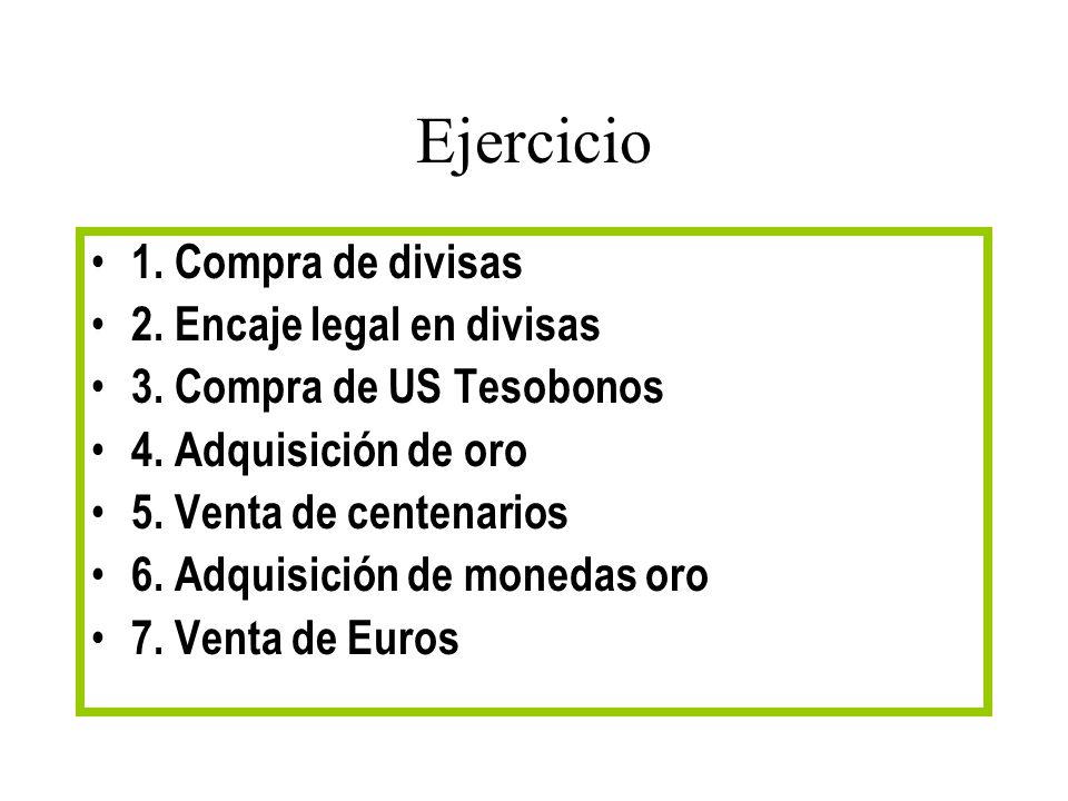 Ejercicio 1. Compra de divisas 2. Encaje legal en divisas