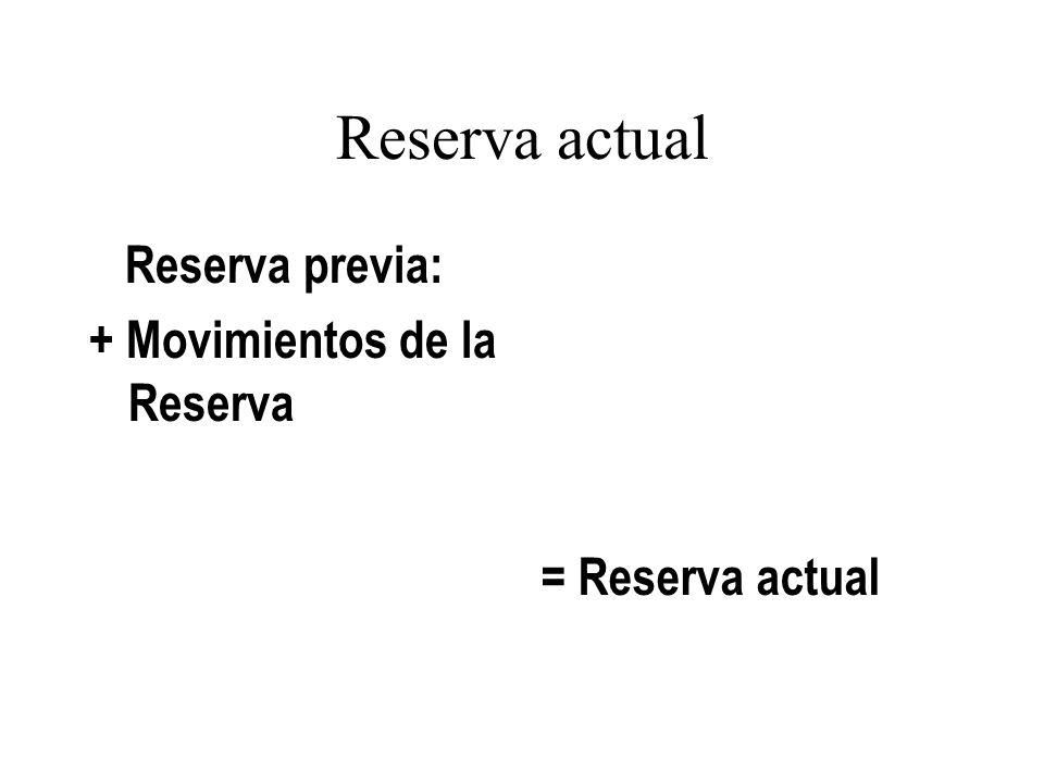 Reserva actual Reserva previa: + Movimientos de la Reserva