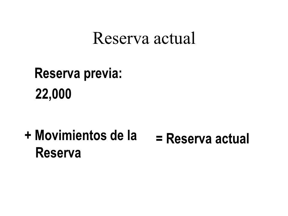 Reserva actual Reserva previa: 22,000 + Movimientos de la Reserva