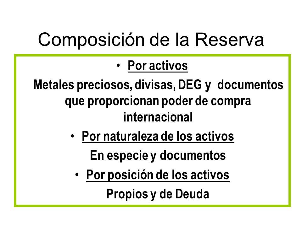 Composición de la Reserva
