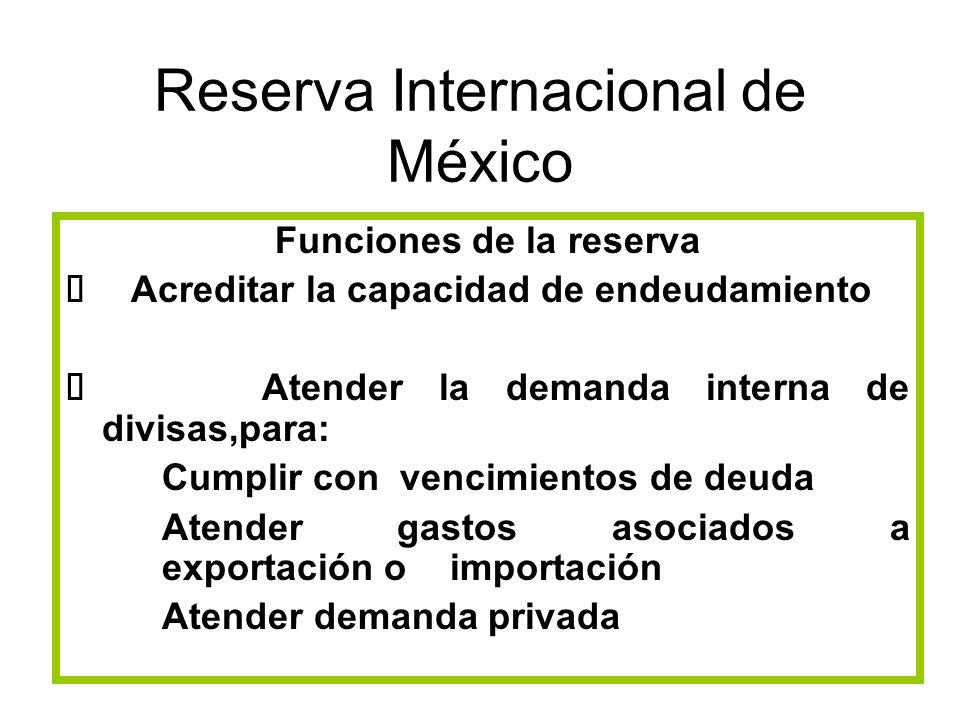Reserva Internacional de México