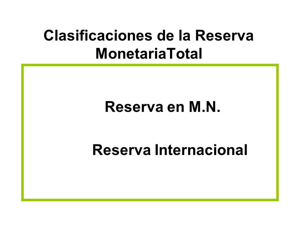 Clasificaciones de la Reserva MonetariaTotal