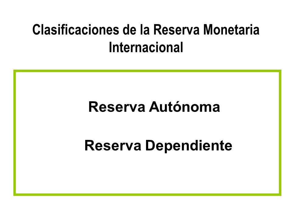 Clasificaciones de la Reserva Monetaria Internacional