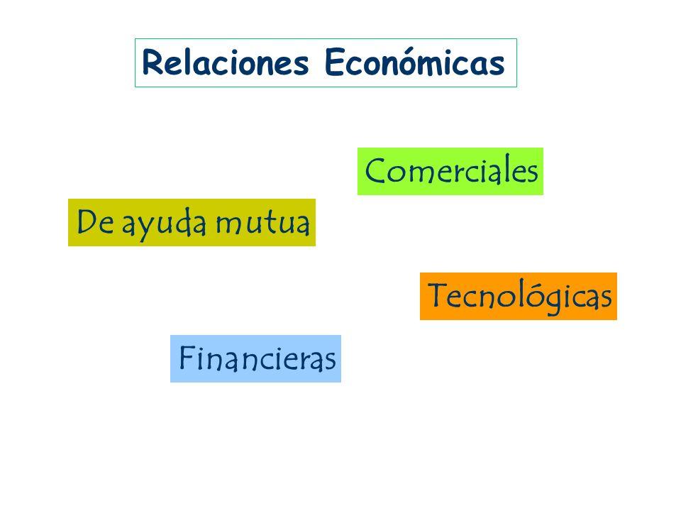 Relaciones Económicas