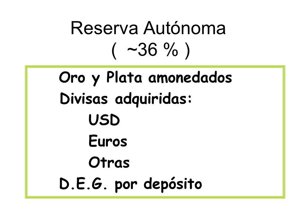 Reserva Autónoma ( ~36 % ) Divisas adquiridas: USD Euros Otras