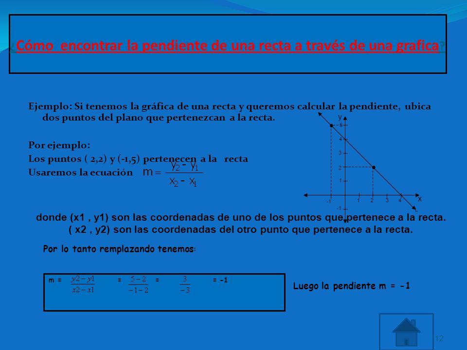 ¿Cómo encontrar la pendiente de una recta a través de una grafica