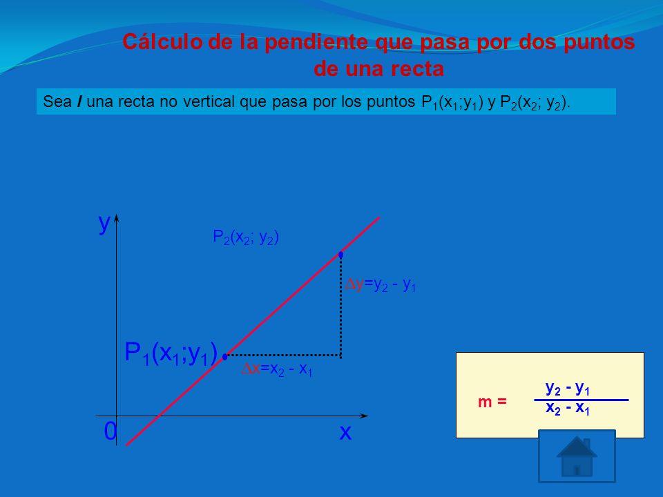Cálculo de la pendiente que pasa por dos puntos de una recta