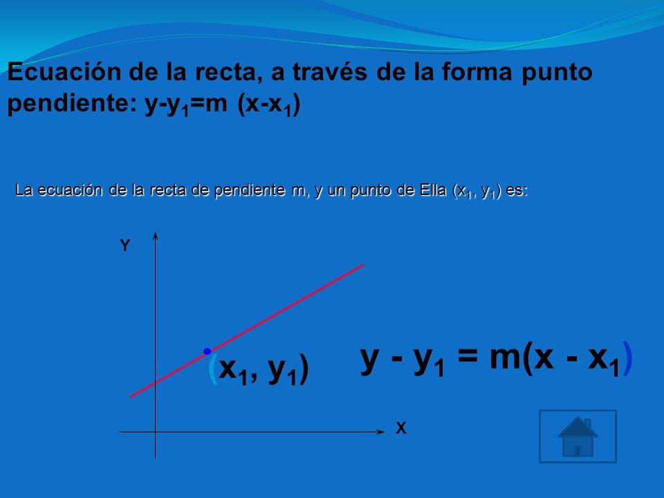 Ecuación de la recta, a través de la forma punto pendiente: y-y1=m (x-x1)