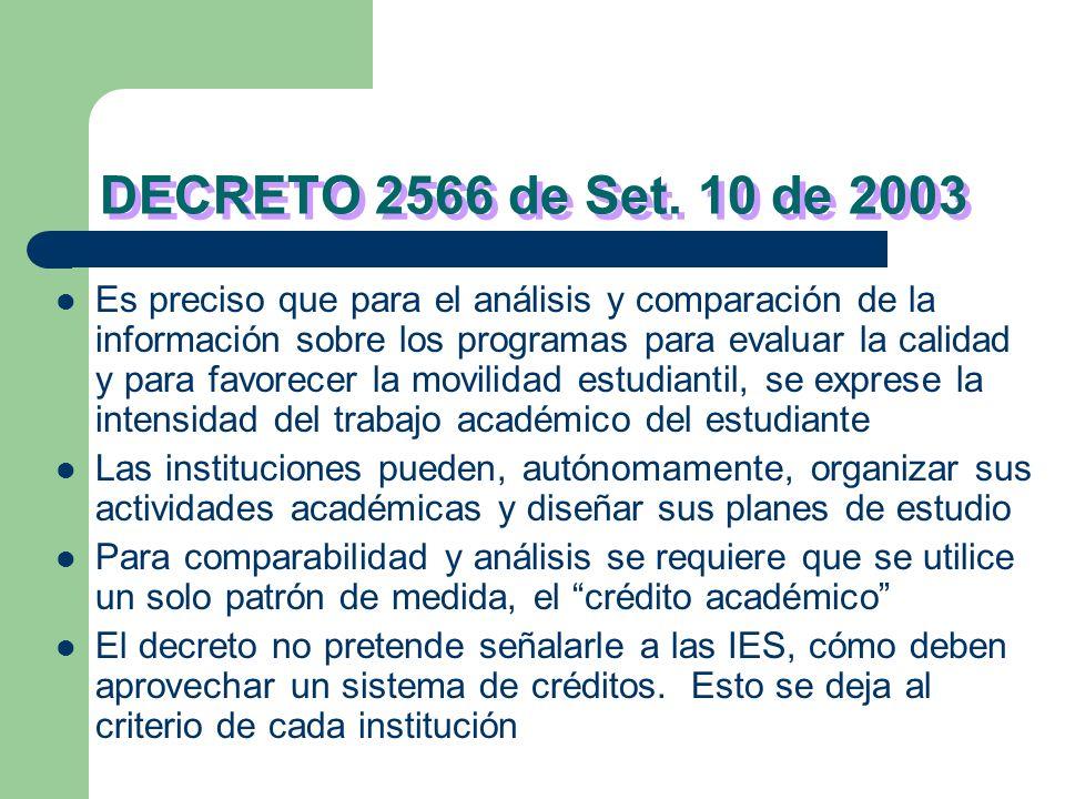 DECRETO 2566 de Set. 10 de 2003