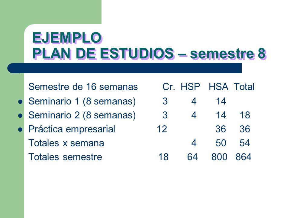 EJEMPLO PLAN DE ESTUDIOS – semestre 8
