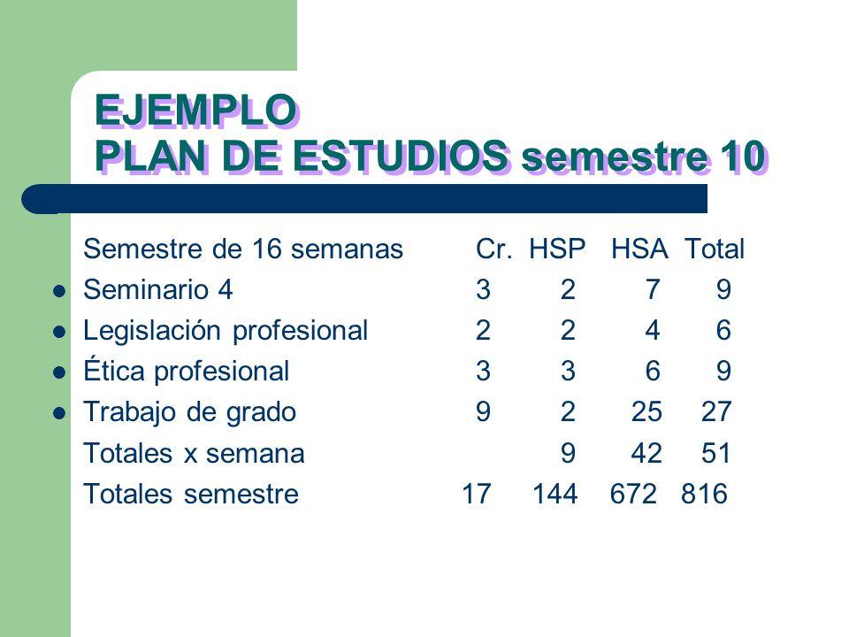 EJEMPLO PLAN DE ESTUDIOS semestre 10