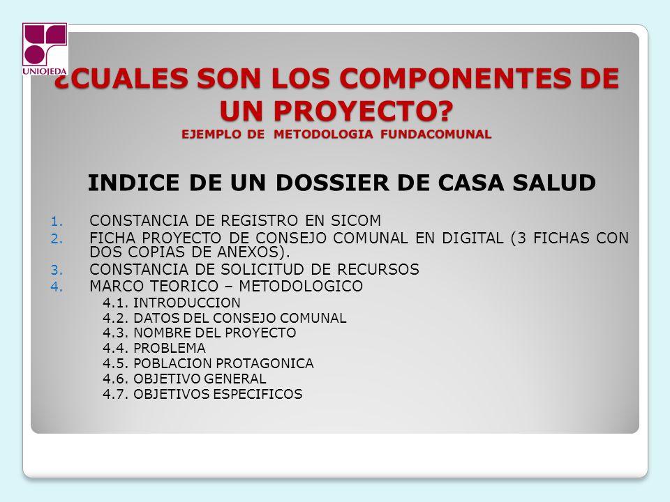 INDICE DE UN DOSSIER DE CASA SALUD