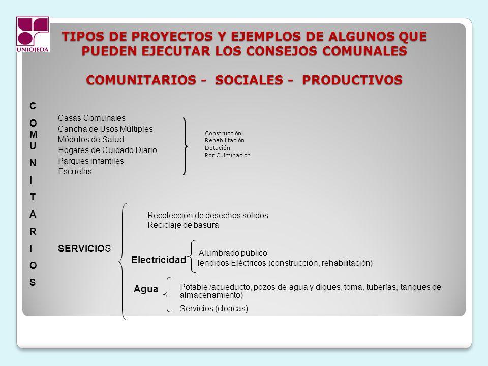 TIPOS DE PROYECTOS Y EJEMPLOS DE ALGUNOS QUE PUEDEN EJECUTAR LOS CONSEJOS COMUNALES COMUNITARIOS - SOCIALES - PRODUCTIVOS