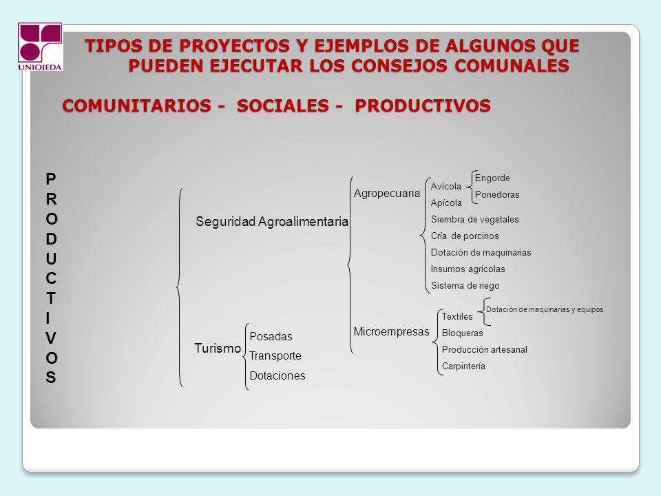 TIPOS DE PROYECTOS Y EJEMPLOS DE ALGUNOS QUE