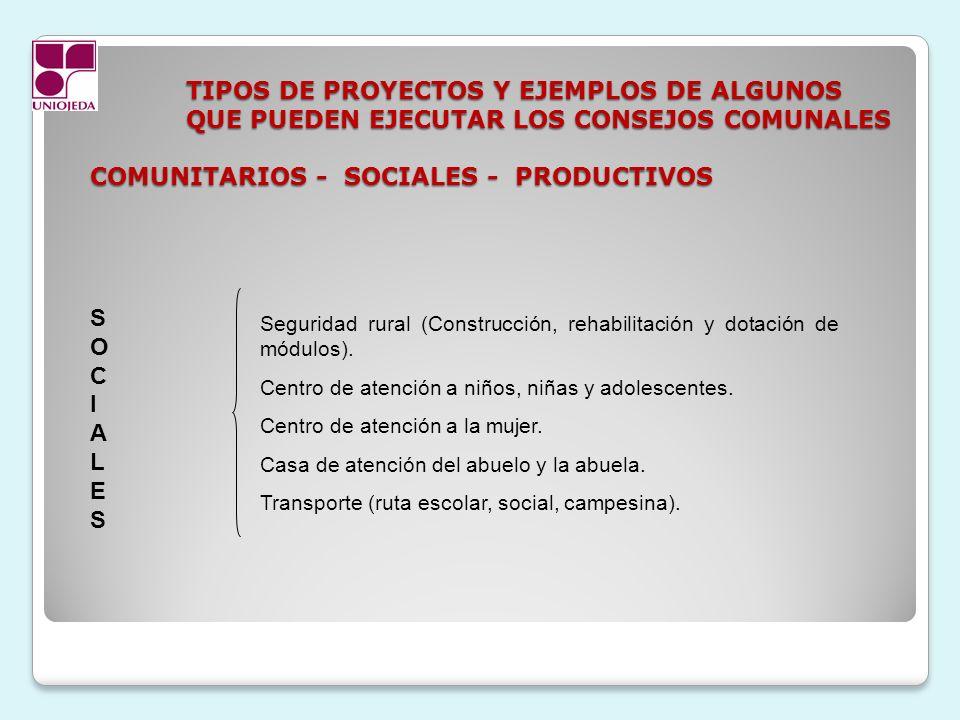 TIPOS DE PROYECTOS Y EJEMPLOS DE ALGUNOS