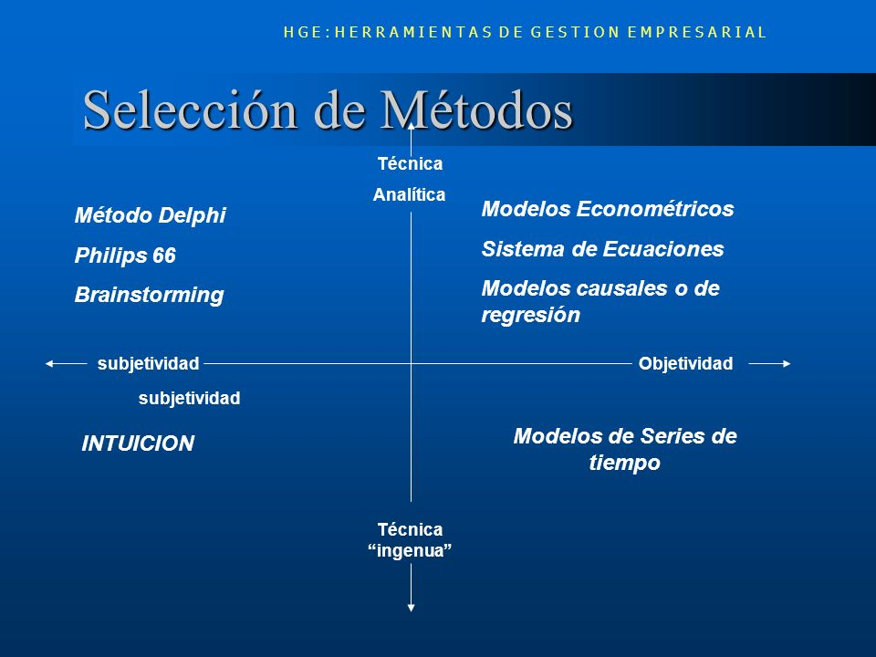 Modelos de Series de tiempo