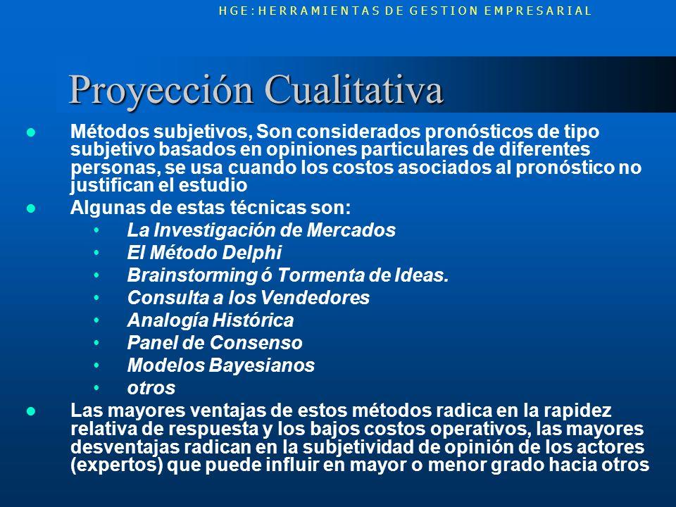 Proyección Cualitativa