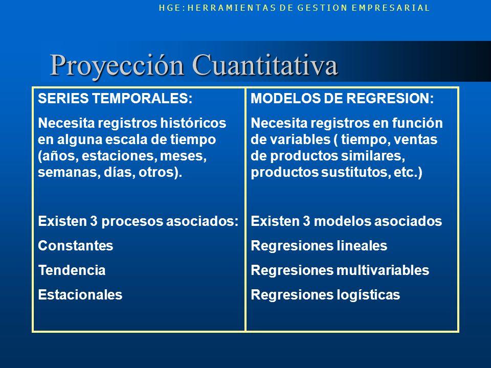 Proyección Cuantitativa