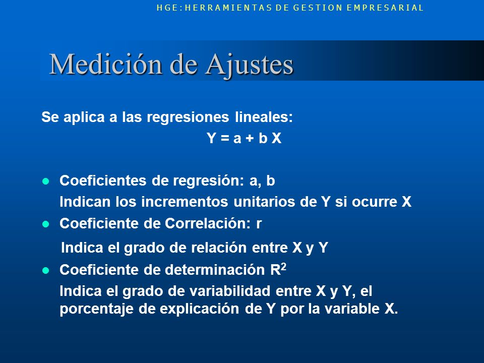 Medición de Ajustes Indica el grado de relación entre X y Y
