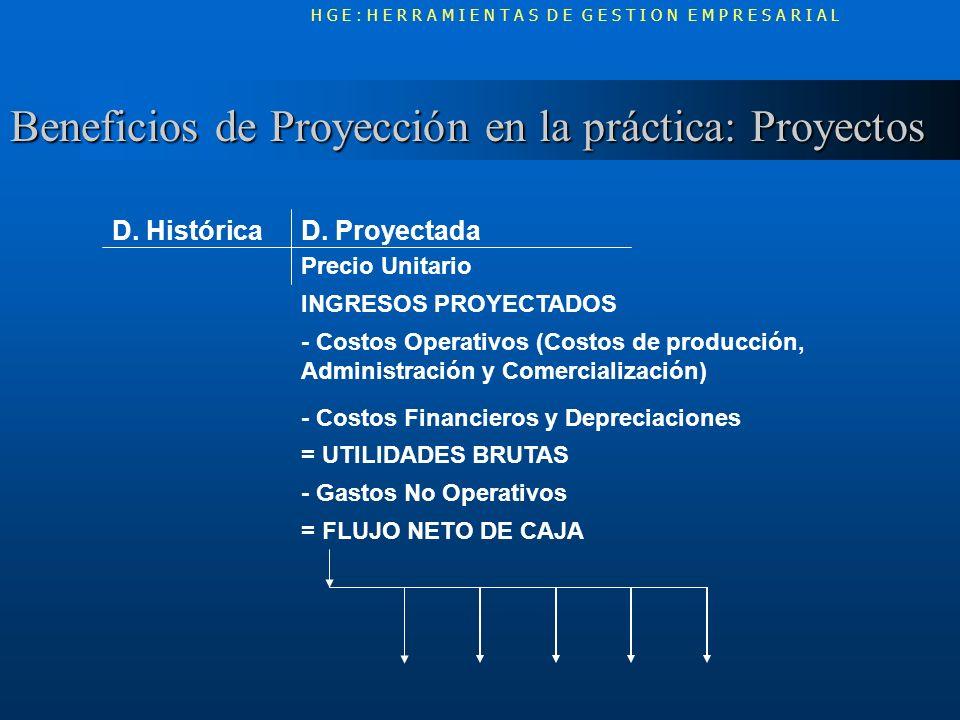 Beneficios de Proyección en la práctica: Proyectos