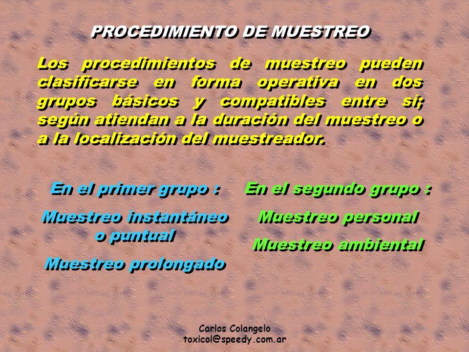 PROCEDIMIENTO DE MUESTREO
