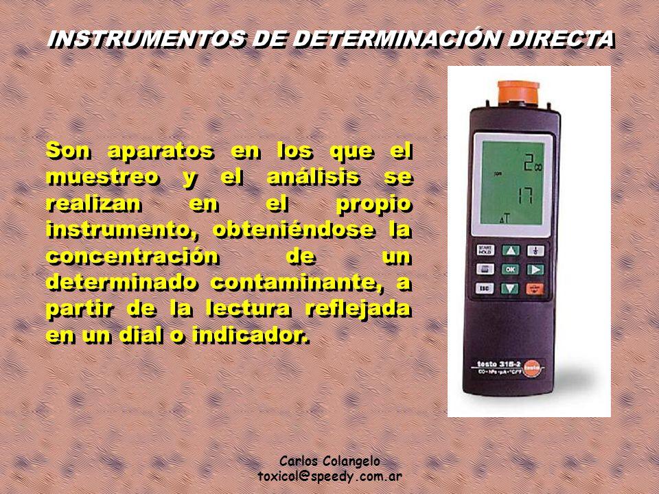 INSTRUMENTOS DE DETERMINACIÓN DIRECTA