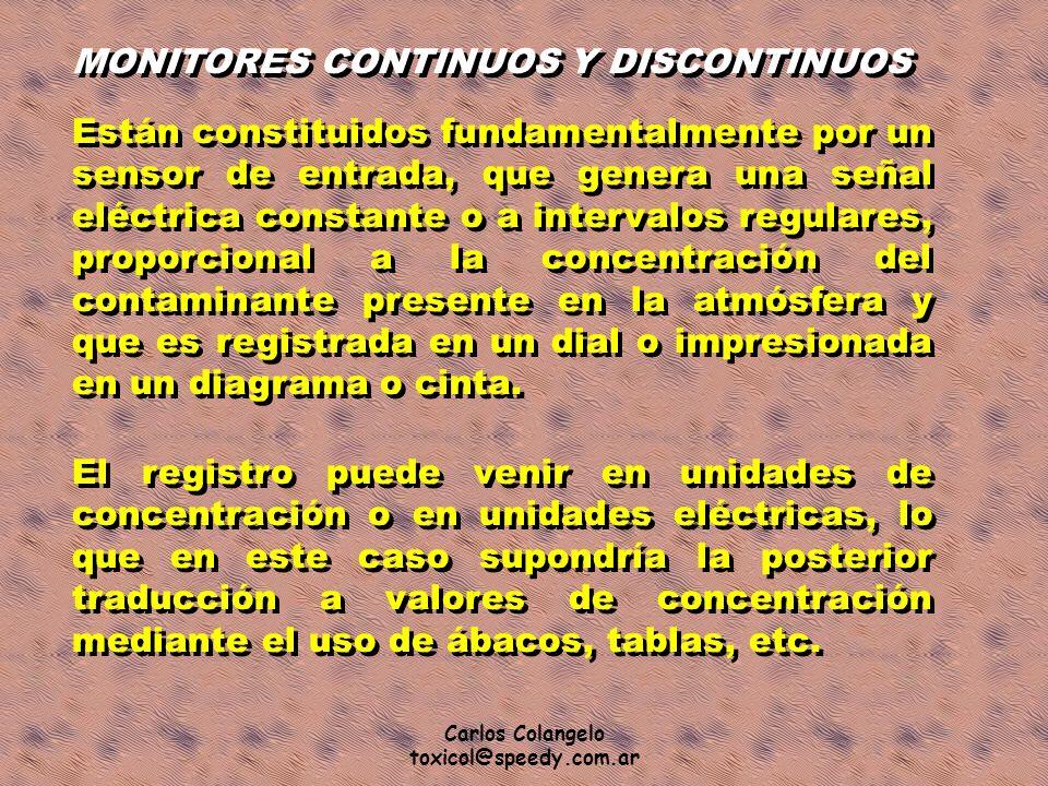 MONITORES CONTINUOS Y DISCONTINUOS