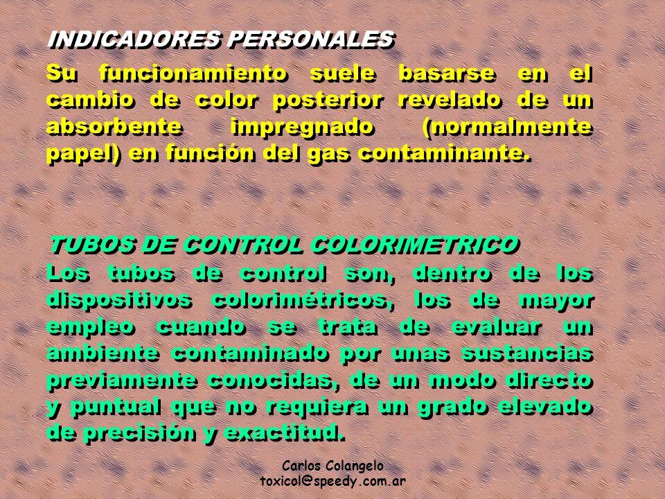 INDICADORES PERSONALES
