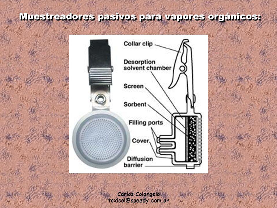 Muestreadores pasivos para vapores orgánicos: