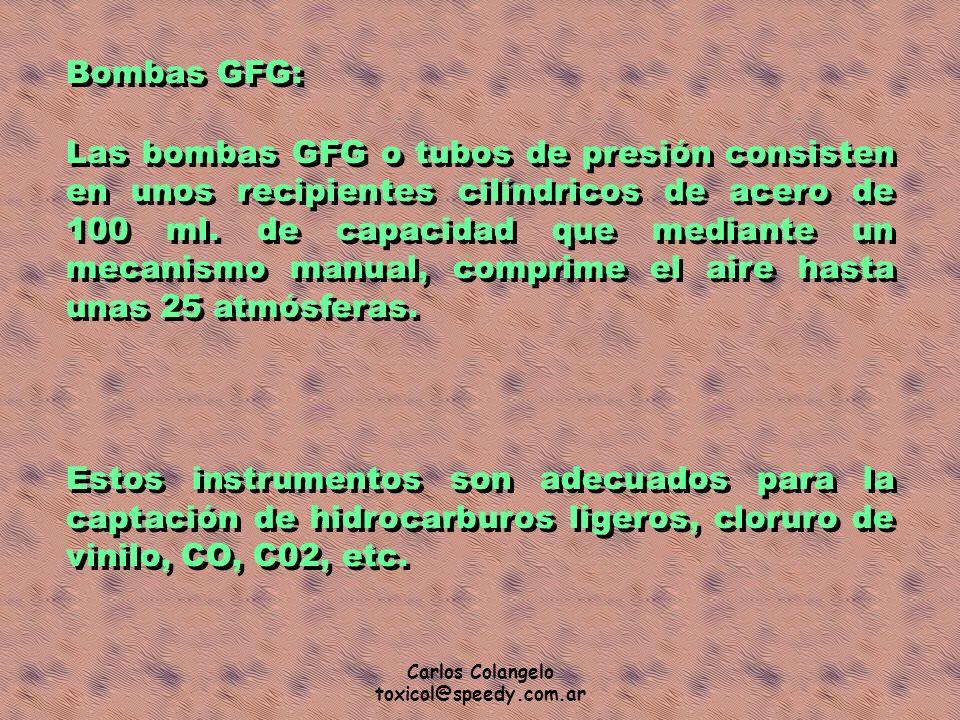 Bombas GFG: