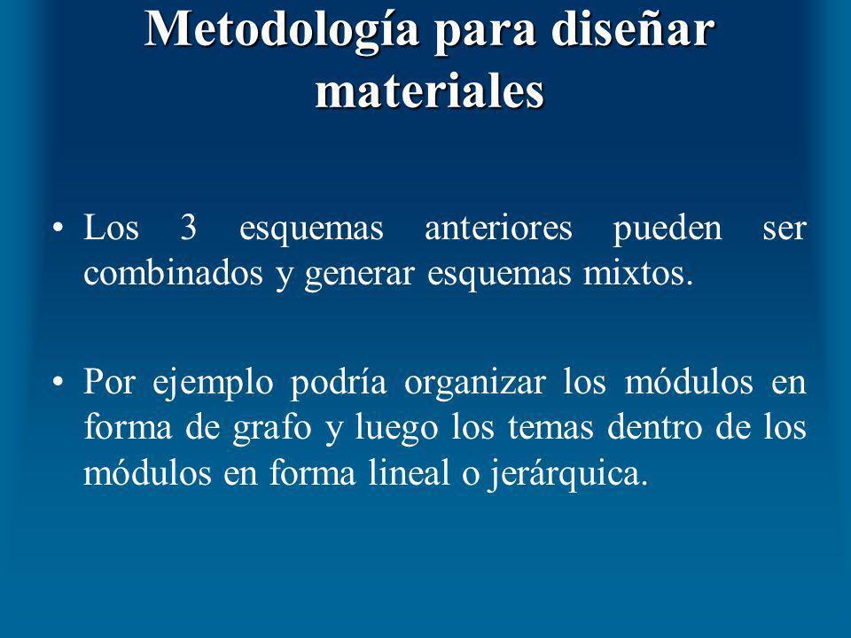 Metodología para diseñar materiales