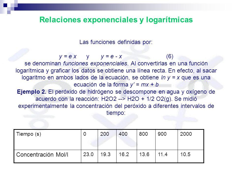 Relaciones exponenciales y logarítmicas