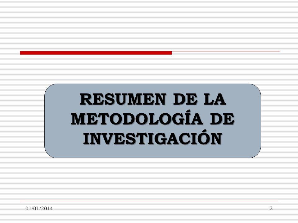 RESUMEN DE LA METODOLOGÍA DE INVESTIGACIÓN
