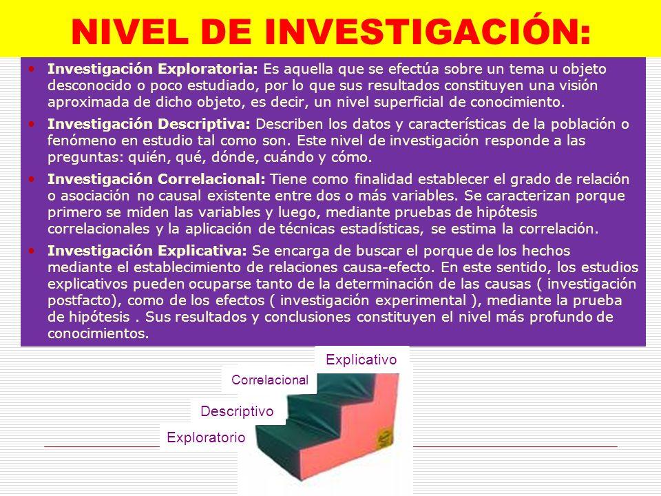 NIVEL DE INVESTIGACIÓN: