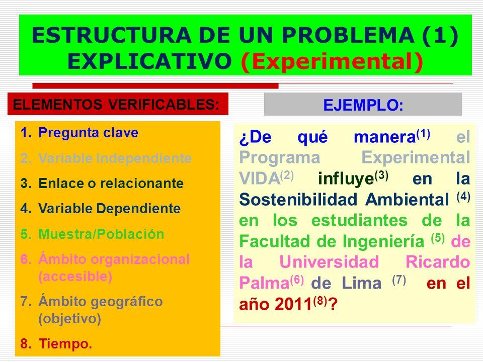 ESTRUCTURA DE UN PROBLEMA (1) EXPLICATIVO (Experimental)