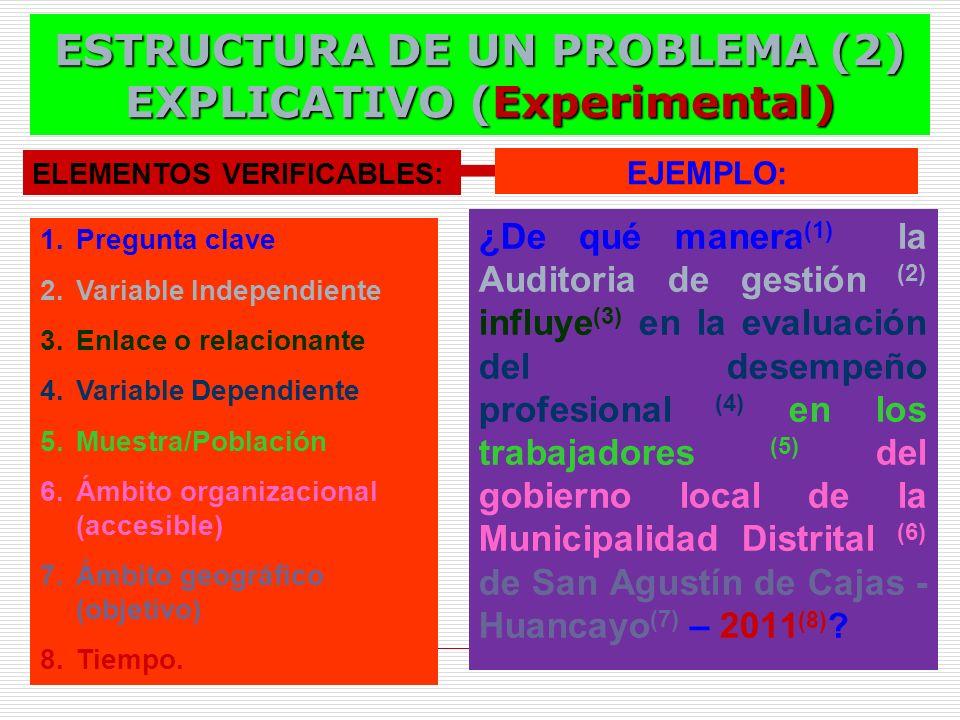ESTRUCTURA DE UN PROBLEMA (2) EXPLICATIVO (Experimental)